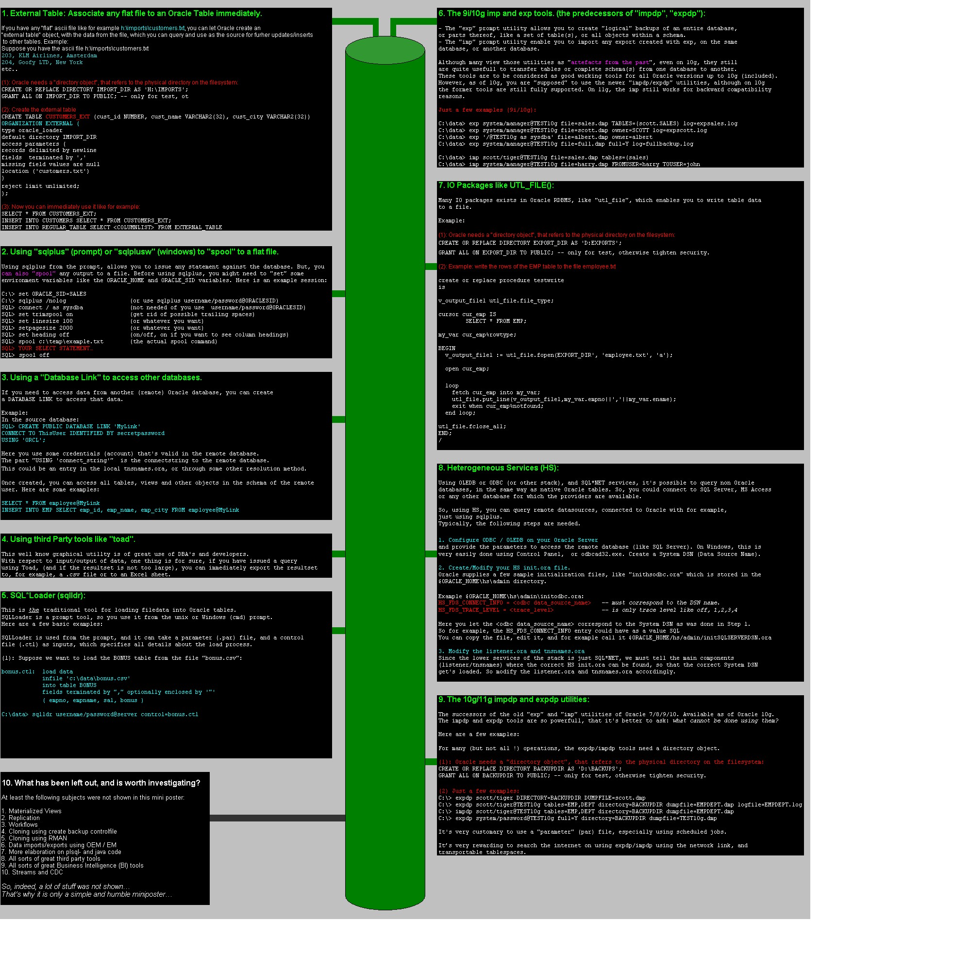 Albert van der Sel : some Oracle and SQL Server mini posters