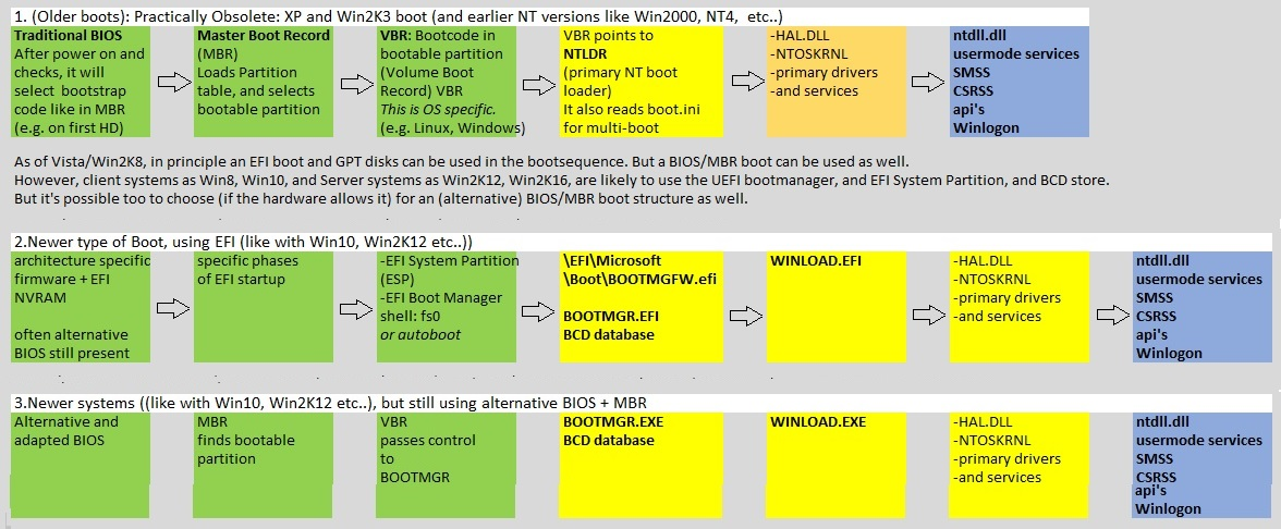 Albert van der Sel : Very Basic Windows poster